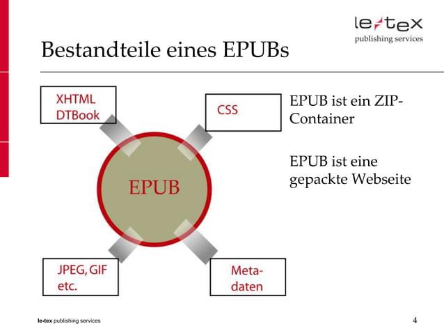 Bestandteile eines EPUBs                             EPUB ist ein ZIP-                             Container              ...