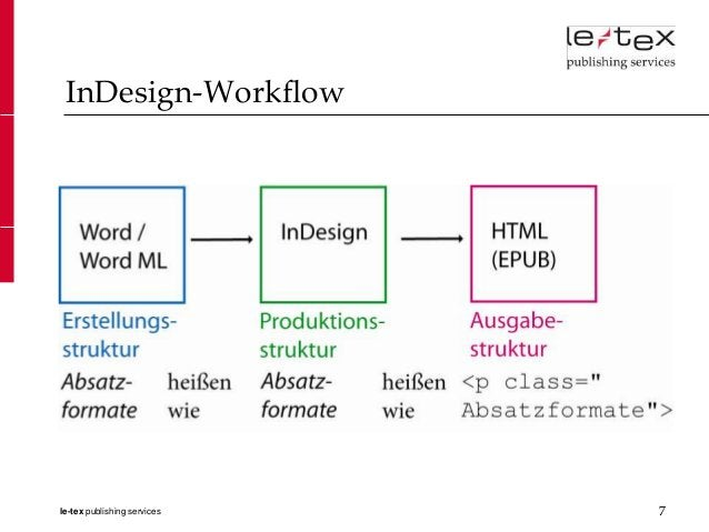 InDesign-Workflowle-tex publishing services   7