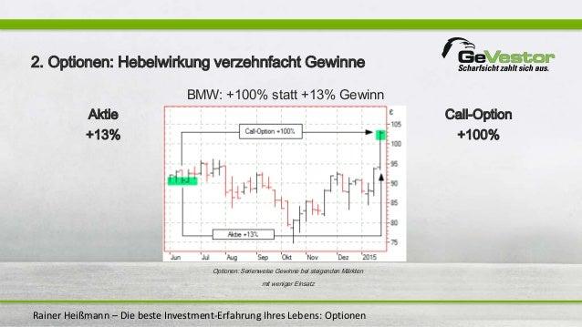 Investing.Com Erfahrung