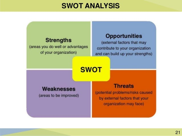 swot of lot polish airlines