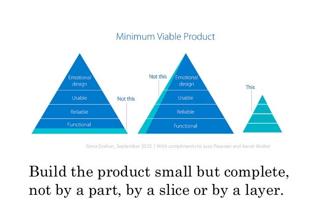 MVF Minimum Viable Feature h$p://www.mindtheproduct.com/2013/05/the-‐minimally-‐viable-‐feature-‐approach/