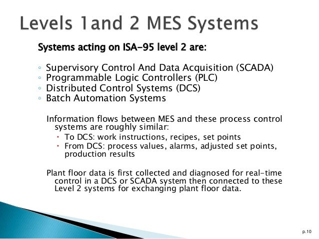 ... 10. Systems Acting On ISA 95 Level ...