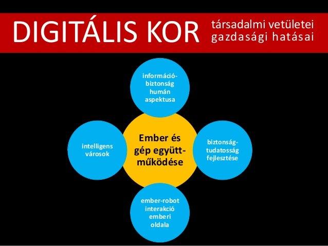 DIGITÁLIS KOR társadalmi vetületei gazdasági hatásai Ember és gép együtt- működése információ- biztonság humán aspektusa b...