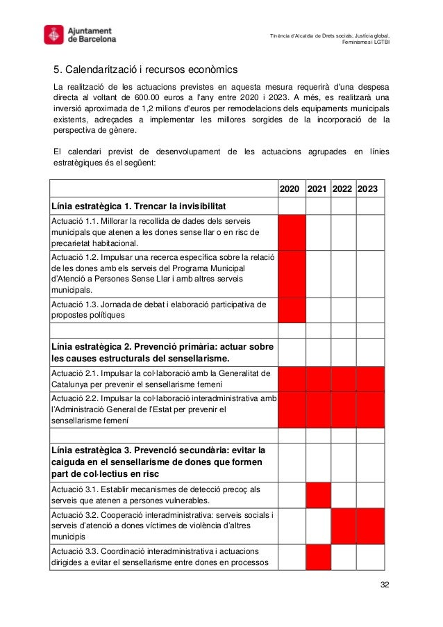Tinència d'Alcaldia de Drets socials, Justícia global, Feminismes i LGTBI 32 5. Calendarització i recursos econòmics La re...
