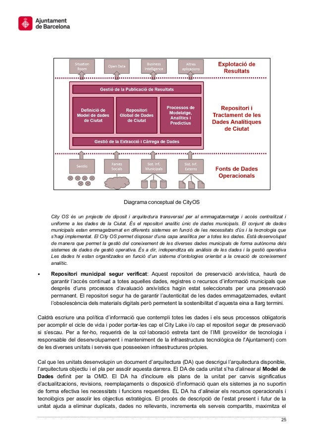 25 Diagrama conceptual de CityOS City OS és un projecte de diposit i arquitectura transversal per al emmagatzematge i accé...
