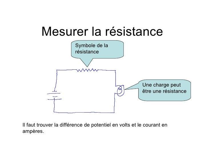 Mesurer la résistance Symbole de la résistance Une charge peut être une résistance Il faut trouver la différence de potent...