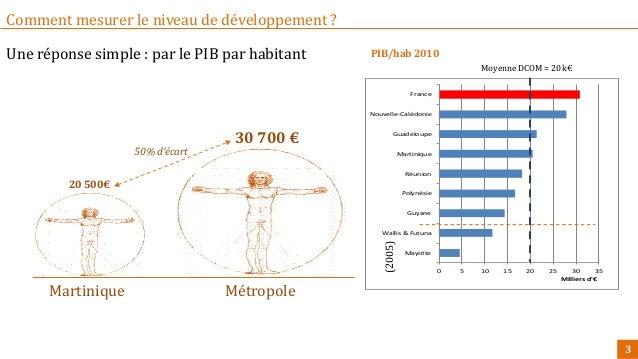 Restitution de l'étude sur les Indicateurs de Développent dans les DOM Slide 3