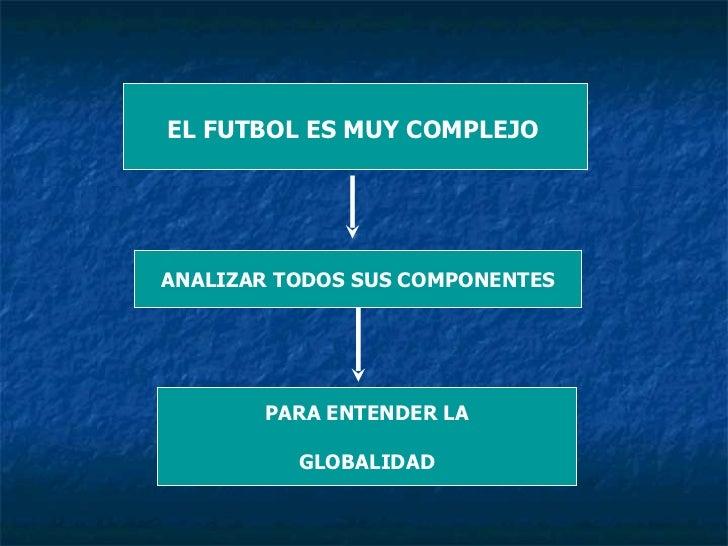 EL FUTBOL ES MUY COMPLEJO     ANALIZAR TODOS SUS COMPONENTES            PARA ENTENDER LA            GLOBALIDAD