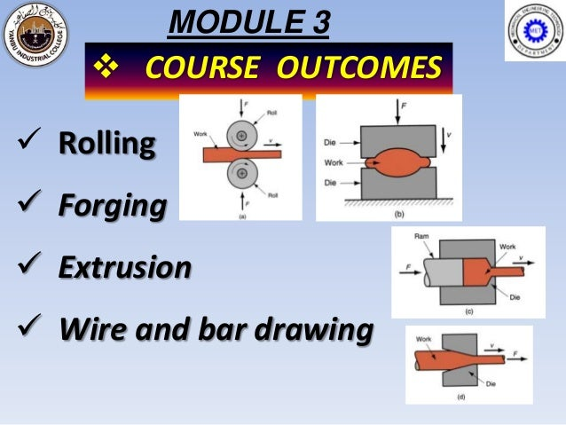 MODULE 3     COURSE OUTCOMES Rolling Forging Extrusion Wire and bar drawing