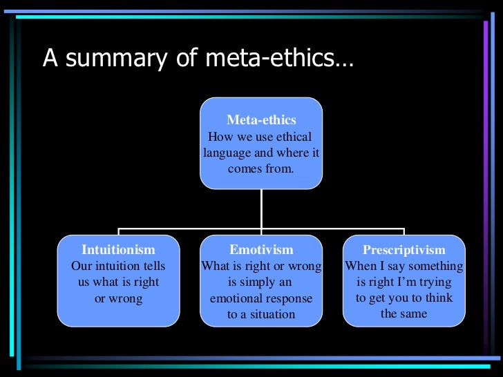 subjectivism and emotivism in normative ethics An explanation of emotivism as a metaethical theory (also known as the boo-yay theory of ethics) including the difference between cognitivist.