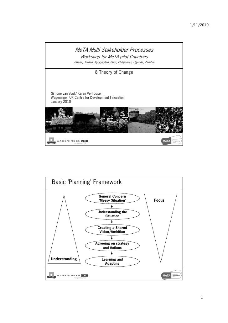 integrating five theroeis of organization change A beginners guide to organization development od theories and there are five core theories that provide a solid foundation lewin's change theories in.