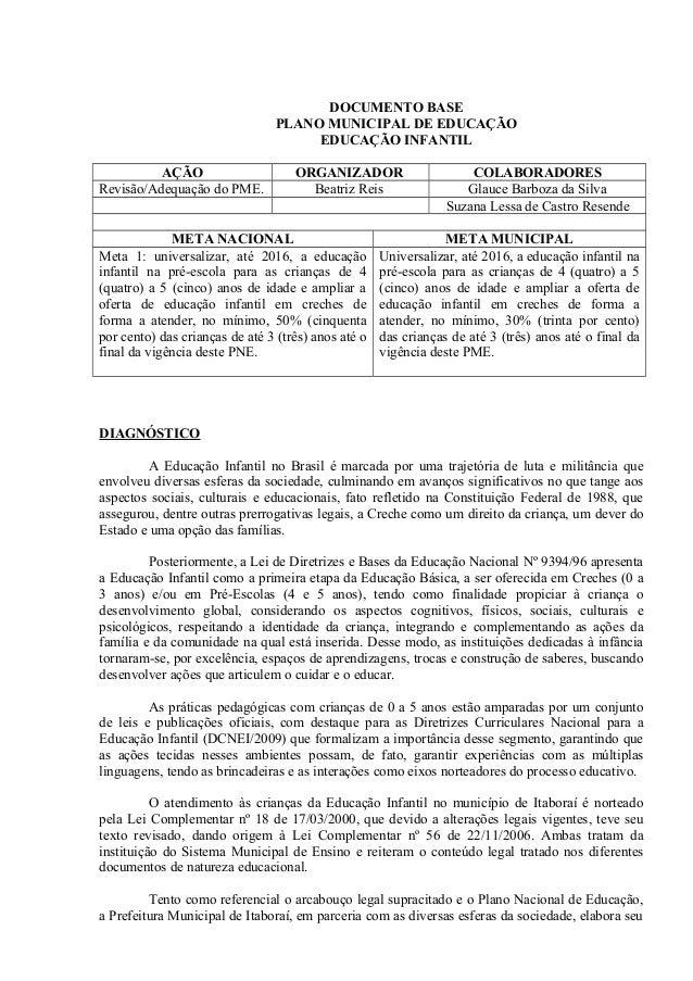 DOCUMENTO BASE PLANO MUNICIPAL DE EDUCAÇÃO EDUCAÇÃO INFANTIL AÇÃO ORGANIZADOR COLABORADORES Revisão/Adequação do PME. Beat...