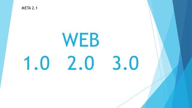 META 2.1 WEB 1.0 2.0 3.0