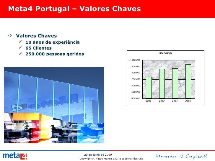 Meta4 Portugal – Valores Chaves <ul><li>Valores Chaves </li></ul><ul><ul><li>10 anos de experiência </li></ul></ul><ul><ul...