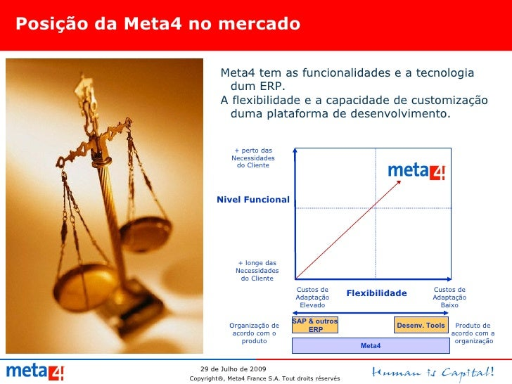 Posição da Meta4 no mercado Meta4 tem as funcionalidades e a tecnologia dum ERP. A flexibilidade e a capacidade de customi...