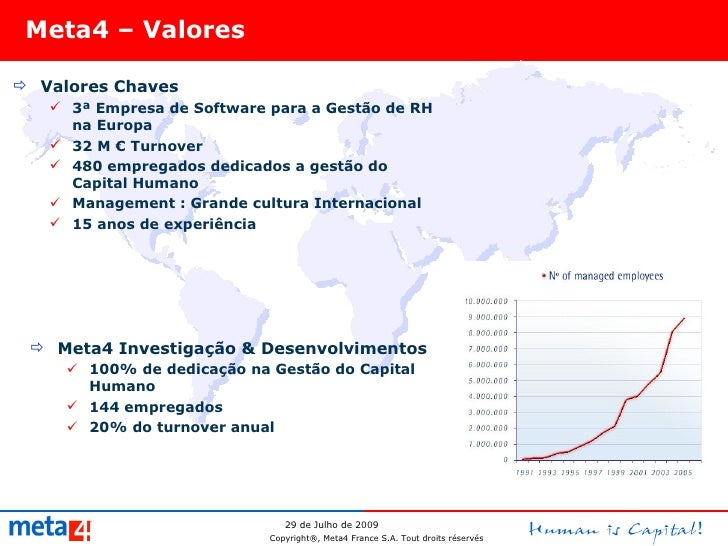 Meta4 – Valores <ul><li>Valores Chaves </li></ul><ul><ul><li>3ª Empresa de Software para a Gestão de RH na Europa </li></u...