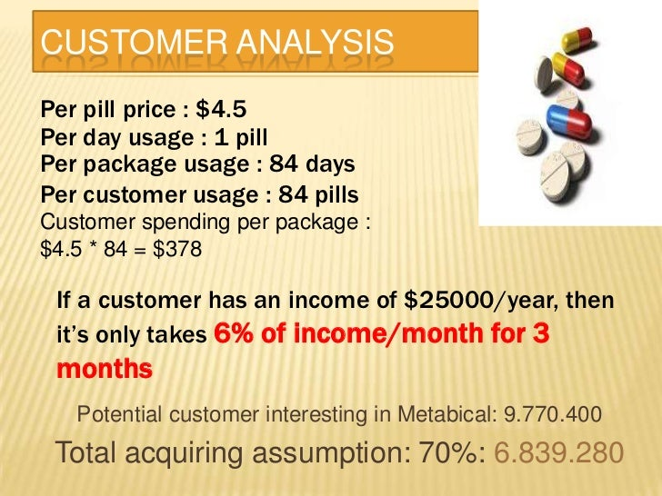 metabical case study pricing and demand forecasting for a new weight loss drug A comprehensive catalog of case studies, journal articles, books, and elearning  programs  information necessary to do a partial equilibrium incidence analysis,  including multiple data sources and the  tn #4057 l metabical: pricing,  packaging, and demand forecasting recommendations for a new weight-loss  drug.