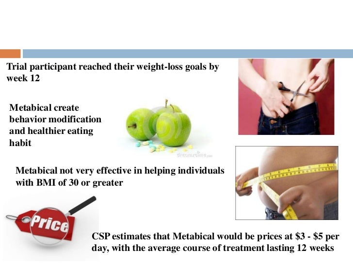 metabical pricing and packaing Metabical:pricing, packaging and demand forecasting gaurav gupta karthik siddavaram shruti shah vipul kumar retail price = $75 comparison of metabical with current weight loss options.