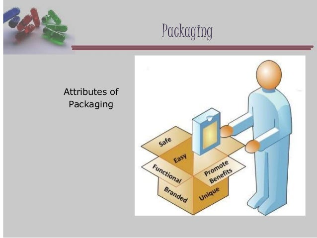 metabical pricing packaging and demand forecasting solution Metabical case solutiondemand/pricing formulation executive summary: there  are  each year and tweak the demand forecast or marketing strategy if  necessary  every year analyze effectiveness of price, packaging, and target  market.