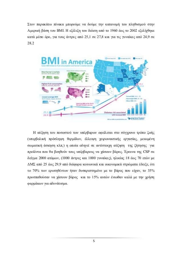 HBR Store - Case Studies