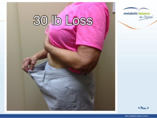 Metabolic Balance Weight Loss Overview