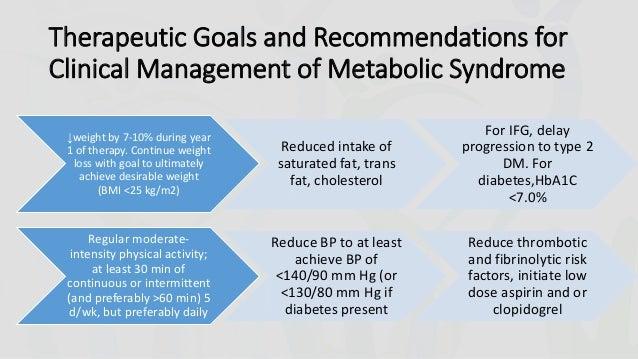 Autoimmune disease causing weight loss