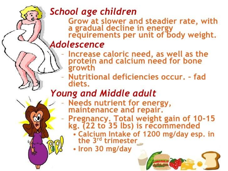 metabolism, Human Body