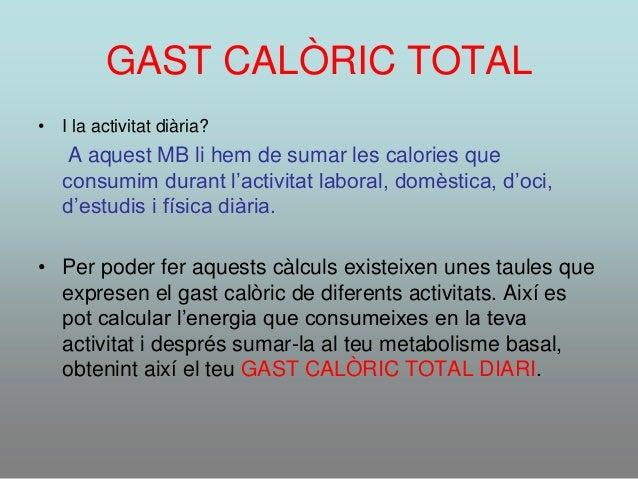 Médecine sur calorie bounty