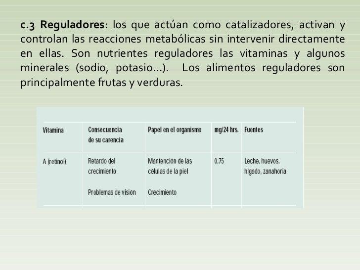 acelerador de metabolismo pastillas medicina natural