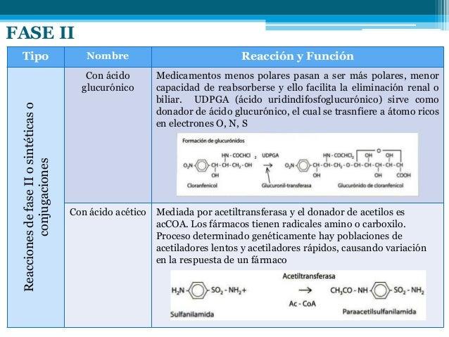 Aprender cómo curé mi metabolismo de la galactosa
