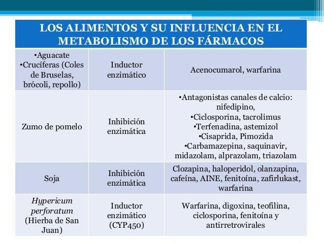 esteroides anabolizantes dianabol 60 tabletas