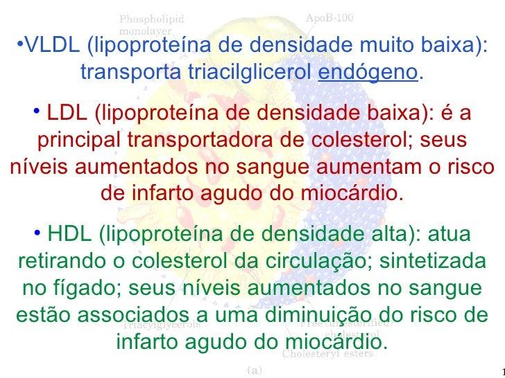 <ul><li>VLDL (lipoproteína de densidade muito baixa): transporta triacilglicerol  endógeno . </li></ul><ul><li>LDL (lipopr...