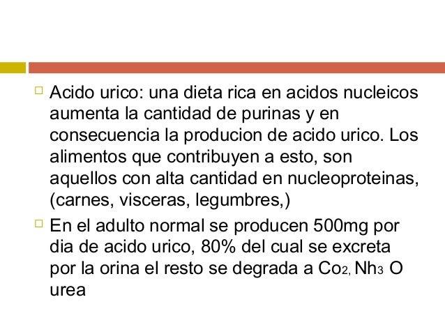 Que alimentos producen el acido urico medidor acido urico mexico acido urico y presion alta - Alimentos ricos en purinas acido urico ...