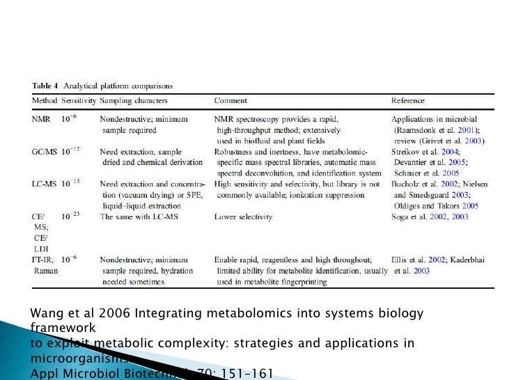    Pathway viewers KEGG (http://www.genome.ad.jp/kegg/ ),   Atomic Reconstruction of Metabolism database (http://    www...