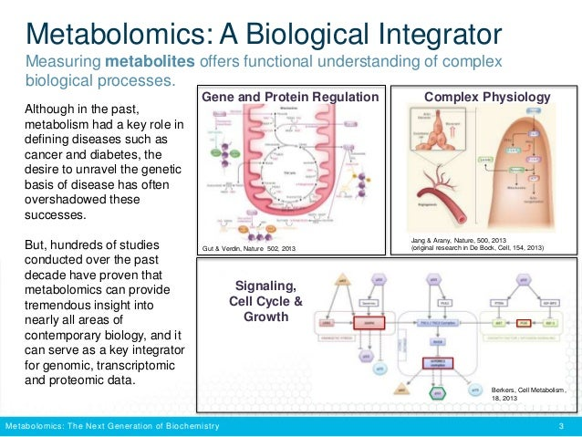 Metabolomics — Center for Biological Systems Analysis
