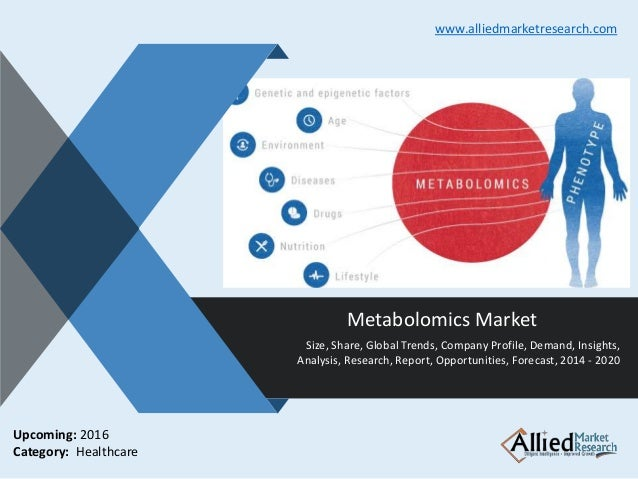 v Metabolomics Market Size, Share, Global Trends, Company Profile, Demand, Insights, Analysis, Research, Report, Opportuni...