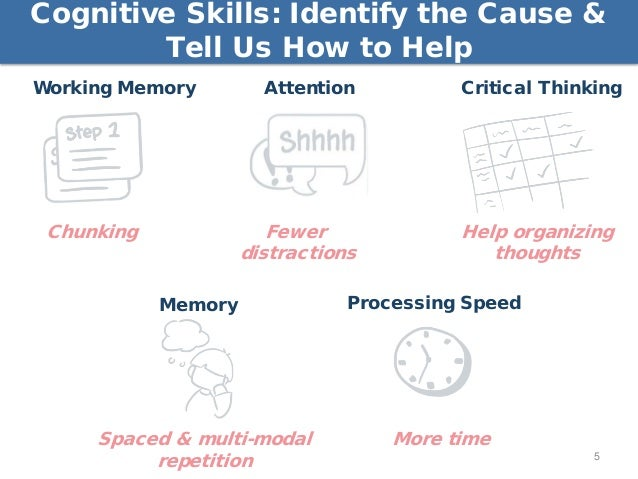 cognitive skills for critical thinking It is called asking the right questions critical thinking goes hand in hand with problem solving if you comprehend the issue to the point that you can ask the right questions, you can determine the problems that actually need solutions.