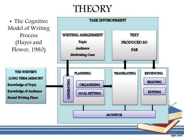 an investigation of students' cognitive strategies An inquiry into students' application of metacognitive strategies in reading technical materials vo thanh thao saigontourist college, vietnam strategies, including management and.
