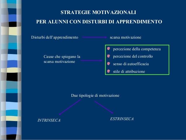 STRATEGIE MOTIVAZIONALI PER ALUNNI CON DISTURBI DI APPRENDIMENTO Disturbi dell'apprendimento scarsa motivazione percezione...