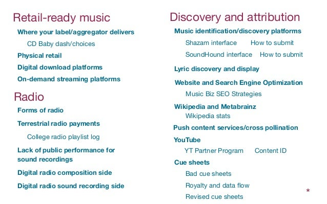 Metadata for musicians: discovery, attribution and payment