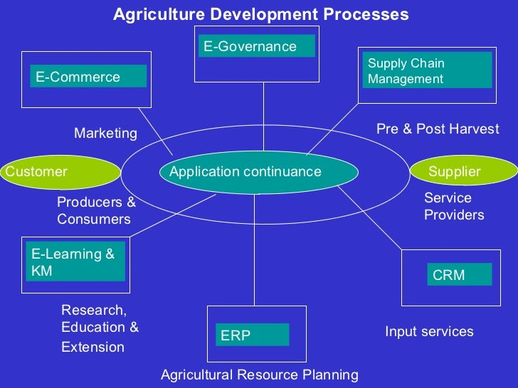 agricultural information system The jamaica agricultural marketing information system (jamis) is a public service which provides weekly unbiased market information pertaining to over 50 agricultural produces.
