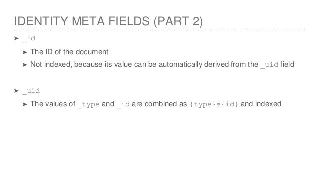 Elasticsearch Meta Fields