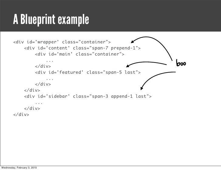 A blueprint example - Css wrapper div ...