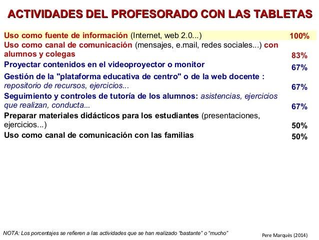 ACTIVIDADES DEL PROFESORADO CCOONN LLAASS TTAABBLLEETTAASS  Uso como fuente de información (Internet, web 2.0...) 100%  Us...