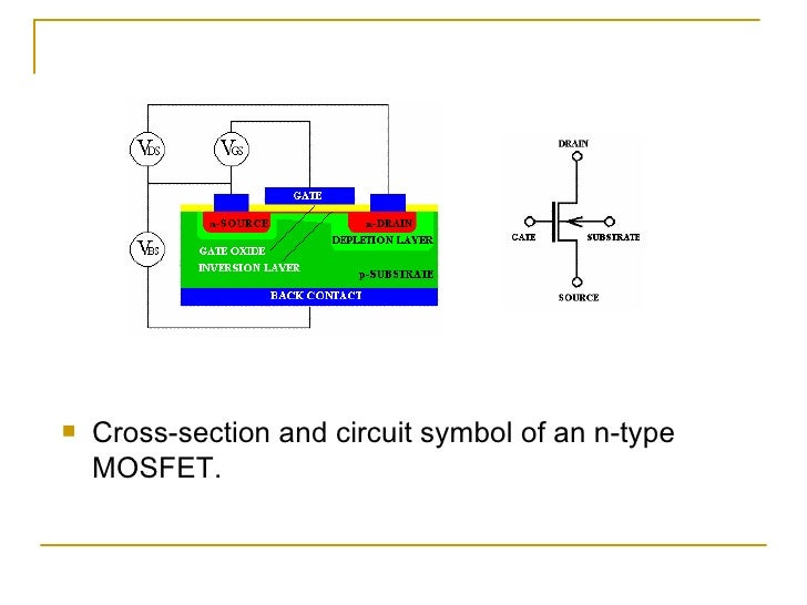 Metal Oxide Semiconductor Fet Mosfet