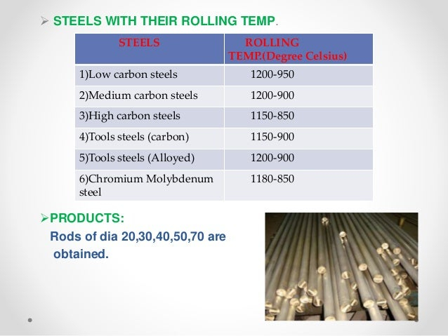 Ppt On Metal And Steel Factory Ishapore West Bengal
