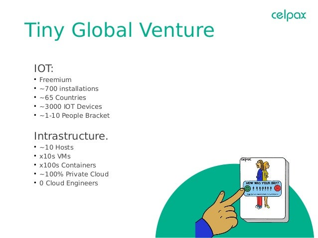 Tiny Global Venture IOT: ● Freemium ● ~700 installations ● ~65 Countries ● ~3000 IOT Devices ● ~1-10 People Bracket Intras...