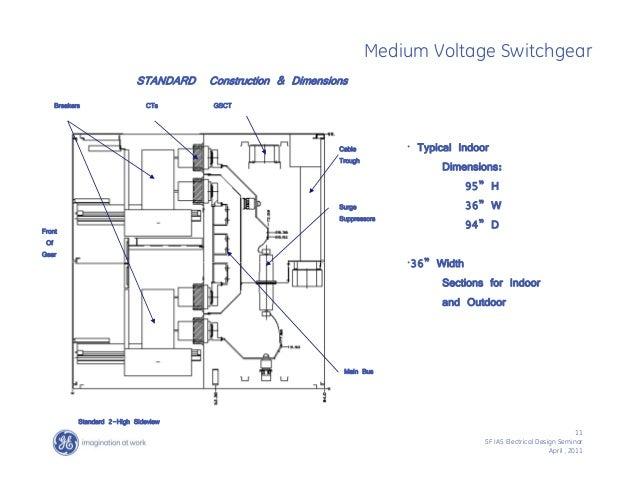 mv metalclad switchgear