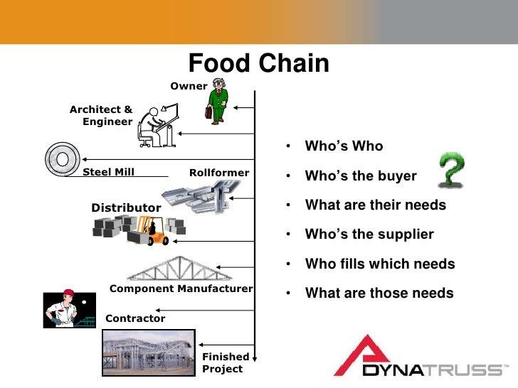 Metalcon 2007 Cfs Components