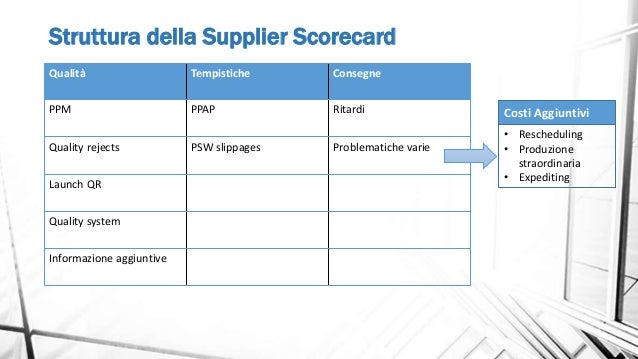 metalcraft supplier scorecard Case study on metalcraft supplier scorecard background – company and  industry established in 1967 with branches in 27 countries supplies automotive.